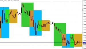 индикатор-торговых-сессий.jpg