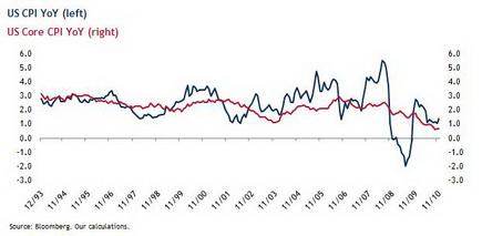 Министры финансов еврозоны встретятся