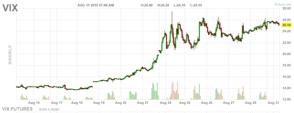 Рынок Финансовых Фьючерсов И Опционов