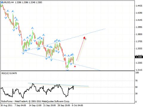 Технический анализ и форекс прогноз на 07.10.2011 EUR/USD, USD/CHF, NZD/USD, SILVER