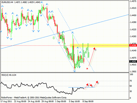 Технический анализ и форекс прогноз на 09.09.2011 EUR/USD, GBP/USD, NZD/USD, CAD/JPY
