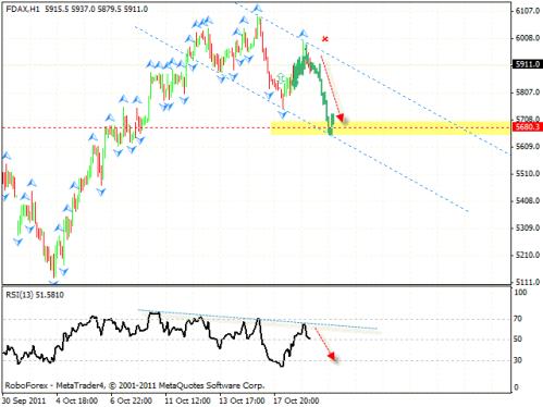 Технический анализ и форекс прогноз на 20.10.2011 EUR/USD, GBP/USD, USD/CHF, CAD/JPY, DAX