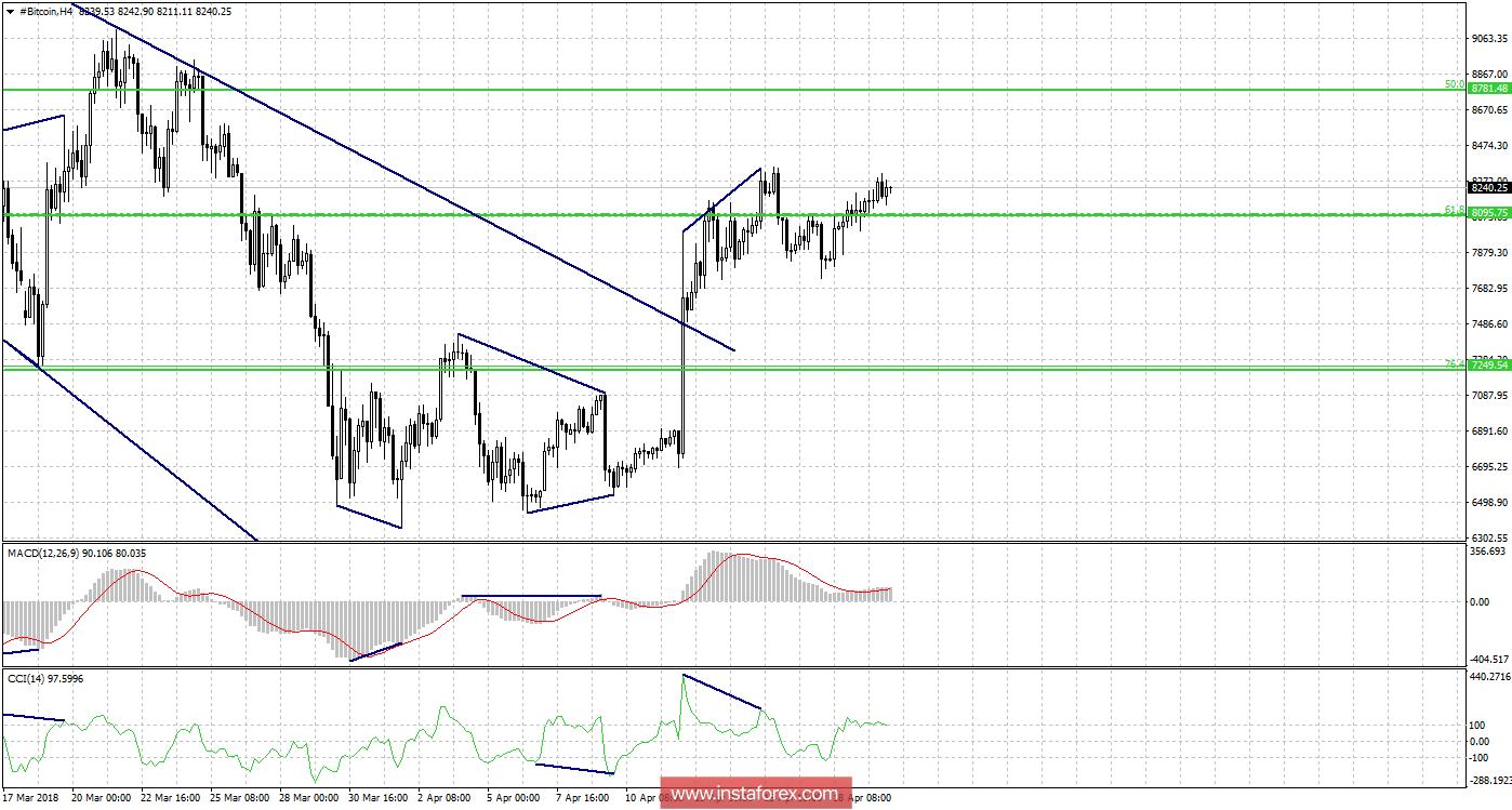 Графические прогнозы forex анализ рынка форекс на сегодня евро доллар