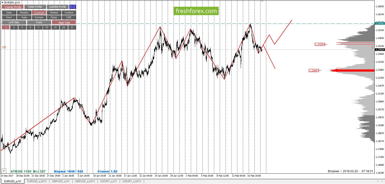 Форекс forex новости форекс cfd forex long term trading signals