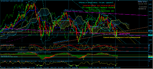 Прогноз форекс на сегодня 19.03.2012 yen and euro