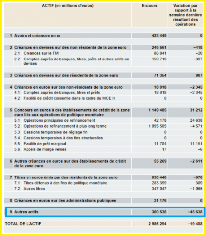 Фундаментальный анализ Forex 21.03.2012