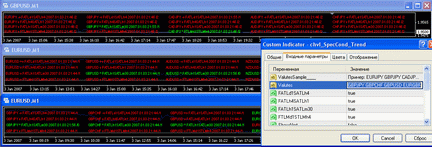 chvI_SpecCond_Trend — мультивалютный индикатор для Forex (форекс)