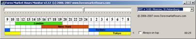 forex-market-hours.jpg