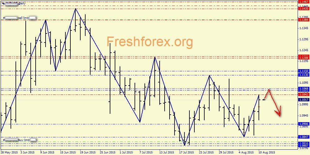 Прогноз форекс на 11 августа 2015 forex-shocker