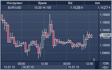 forex-profit-15072015.png