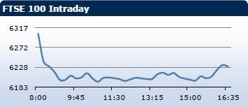 Saxo Bank утренний брифинг: фондовыe рынки Европы, Азии, США, обзор рынка Форекс, сводка последних рыночных новостей