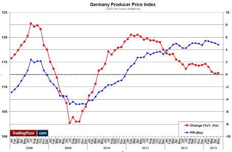 Три события на сегодня: индекс PPI в Германии, круглый стол в ЕС и жилищный кризис в Испании