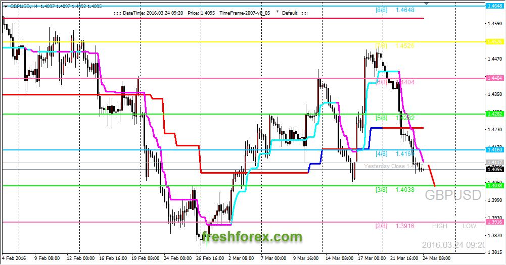 Trade 24 forex
