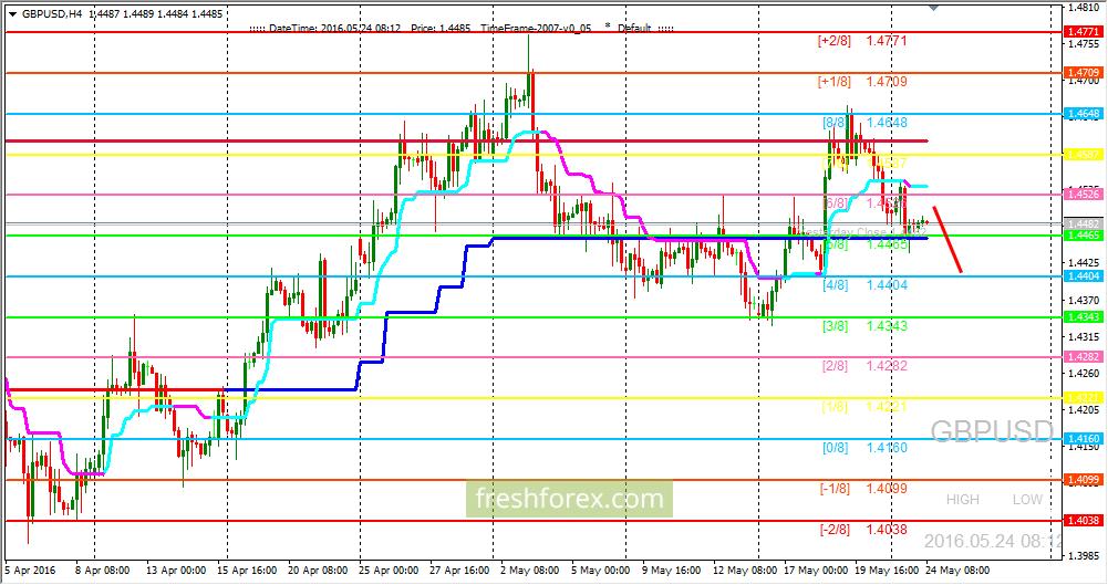 24 hr forex trading