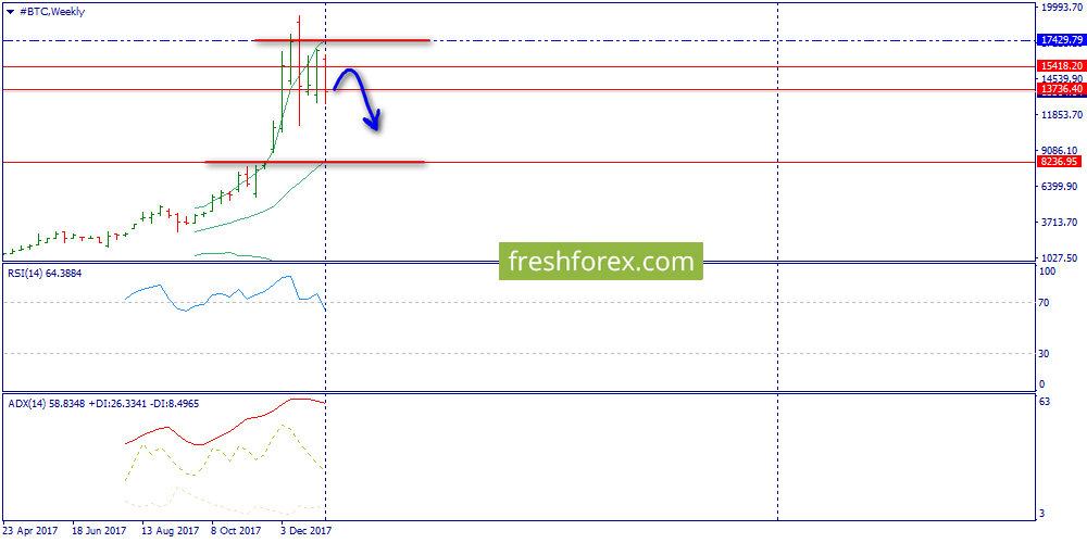 Форекс нефть тренд vantage forex