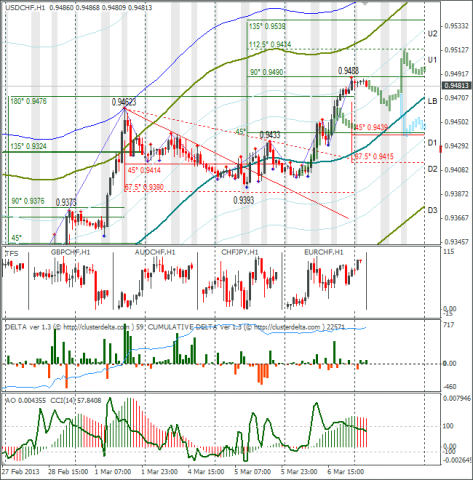forex-usdchf-07-03-2013.png