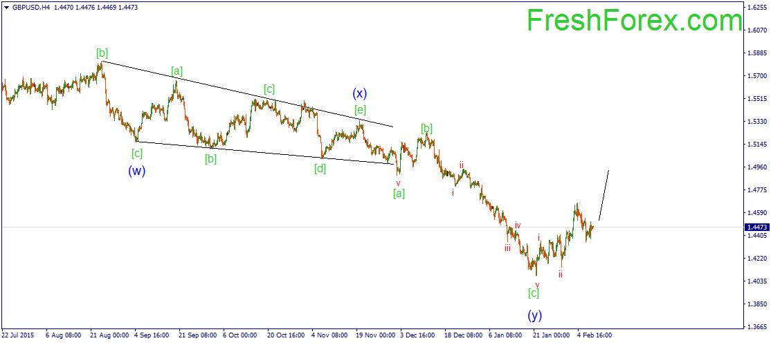 Forex 02