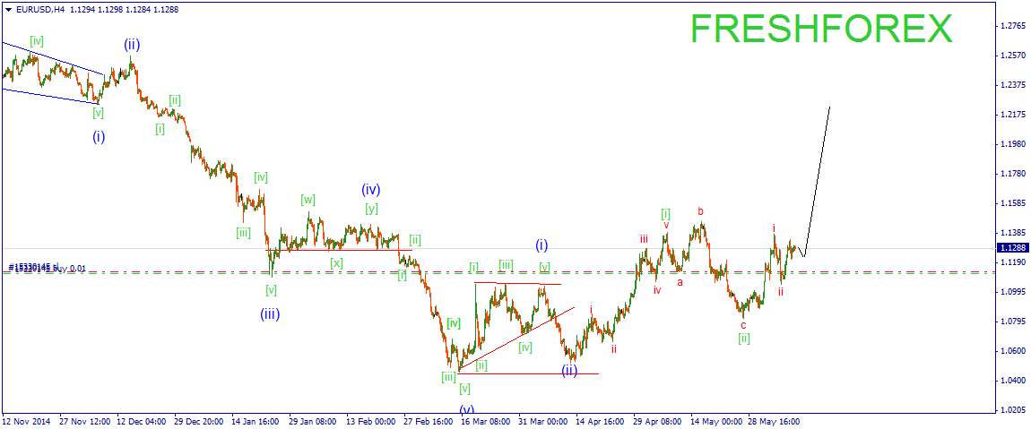 Прогноз курса валют на форекс 10.06.2015 nail fuller