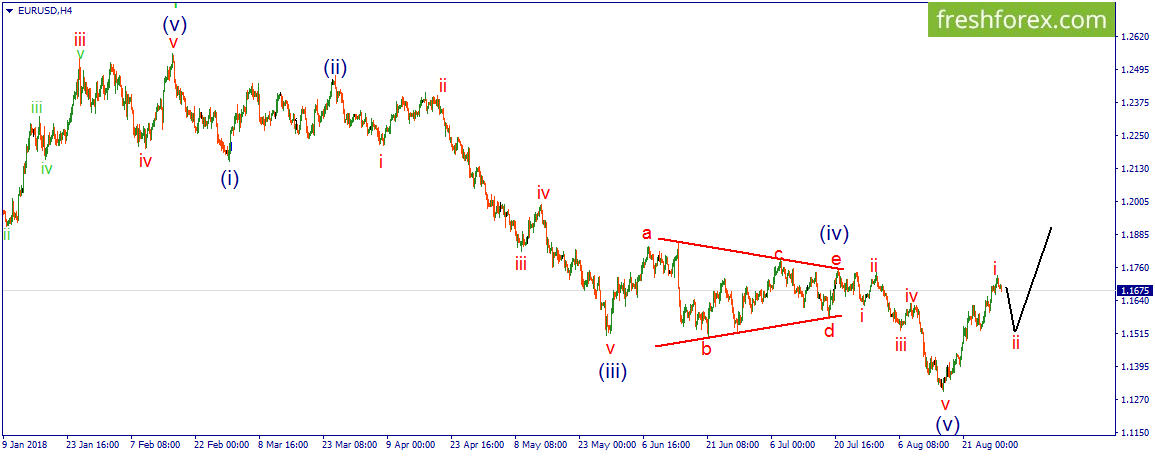 История рынка форекс кратко broker singapore forex