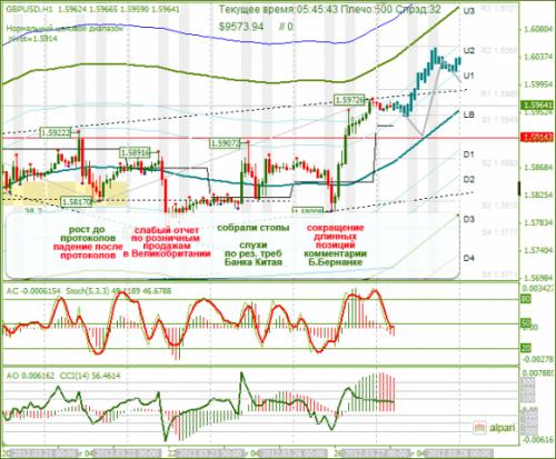 forex-analysis-gbpusd-27032012.png