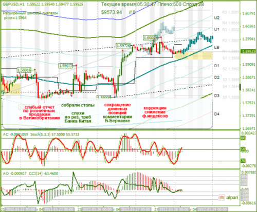 forex-analysis-gbpusd-28032012.png
