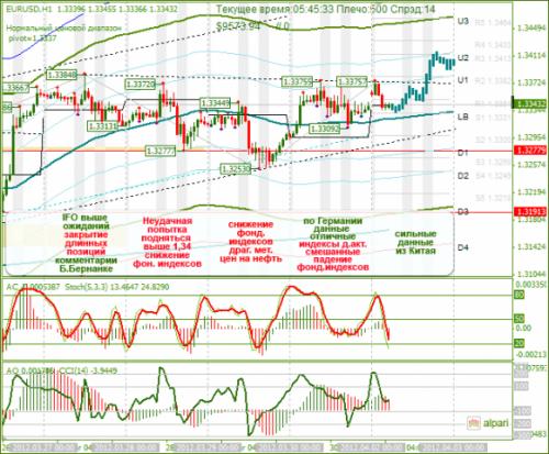 forex-analysis-eurusd-02042012.png