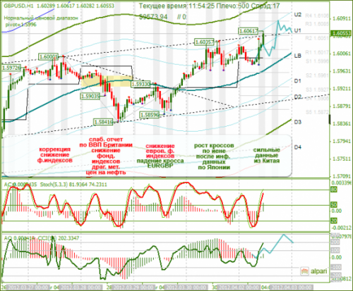 forex-gbpusd-02-04-2012.png