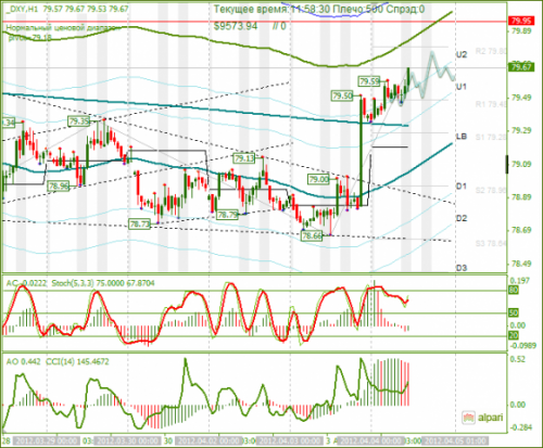 forex-dxy-04-04-2012.png