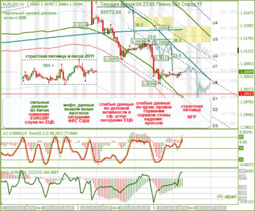 forex-analysis-eurusd-06042012.png