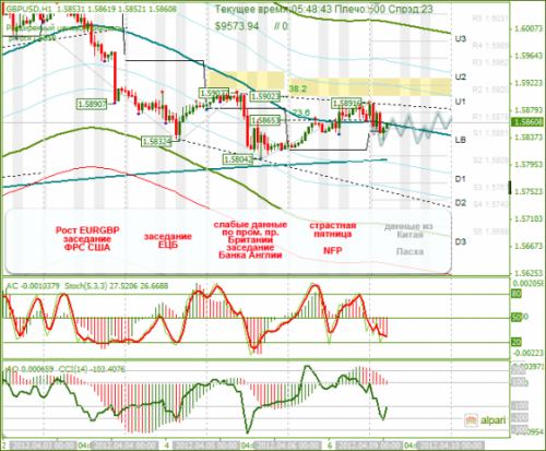 forex-gbpusd-09042012.png