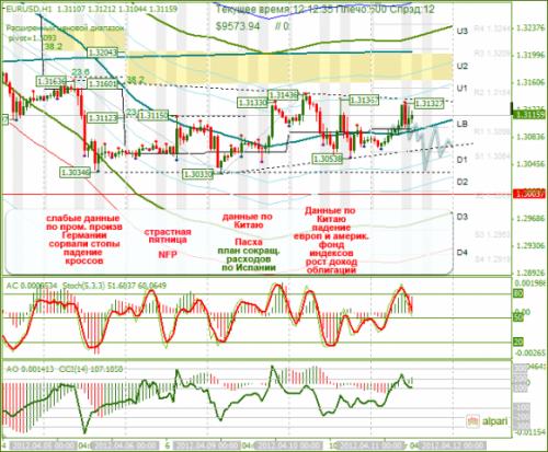 forex-eurusd-11-04-2012.png