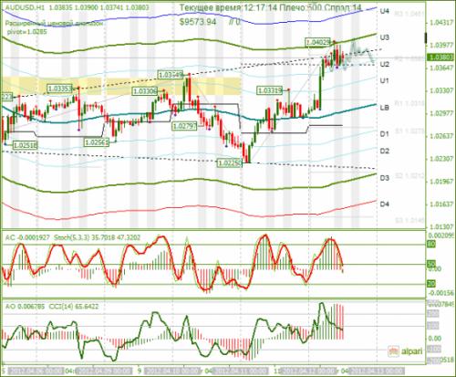 forex-audusd-12-04-2012.png
