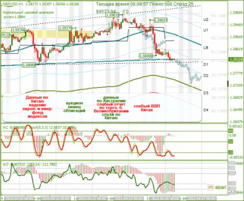 forex-analysis-gbpusd-16042012.png
