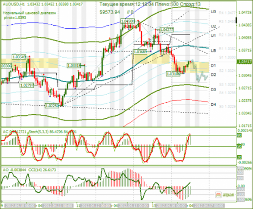 forex-audusd-16-04-2012.png