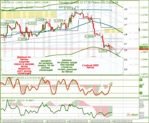forex-eurusd-16-04-2012.png