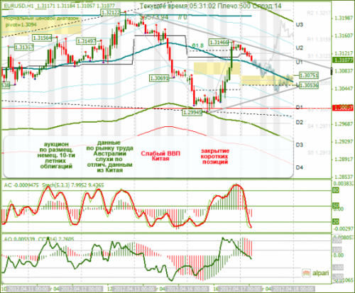 forex-analysis-eurusd-17042012.png