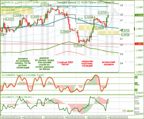 forex-eurusd-17-04-2012.png
