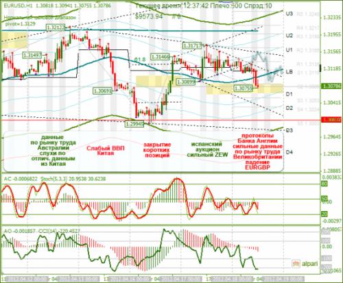 forex-eurusd-18-04-2012.png