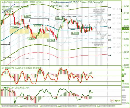 forex-analysis-audusd-19042012.png