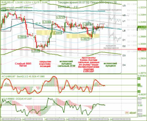forex-analysis-eurusd-19042012.png