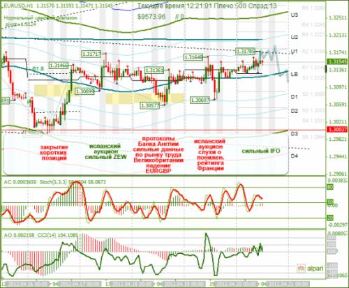 forex-eurusd-20-04-2012.png