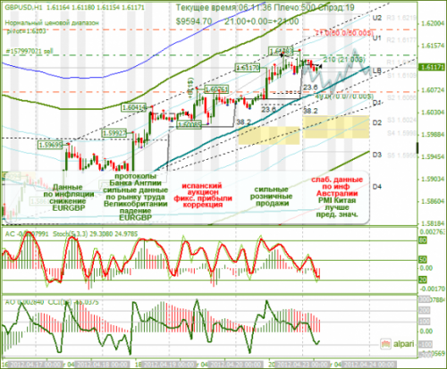 forex-analysis-gbpusd-23042012.png