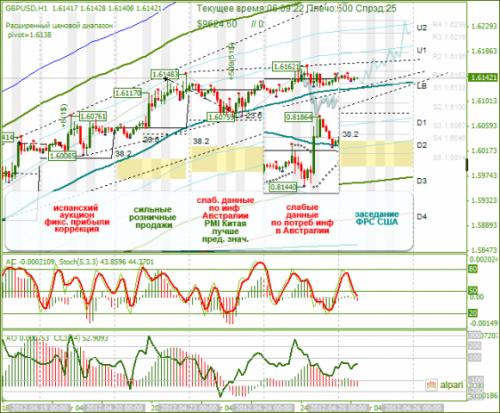 forex-analysis-gbpusd-25042012.png
