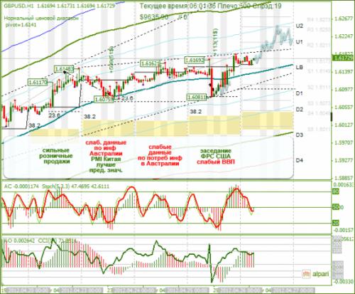 forex-analysis-gbpusd-26042012.png