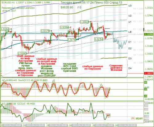 forex-analysis-eurusd-27042012.png