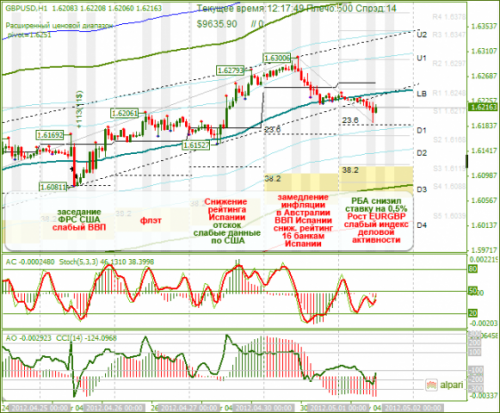 forex-gbpusd-01-05-2012.png
