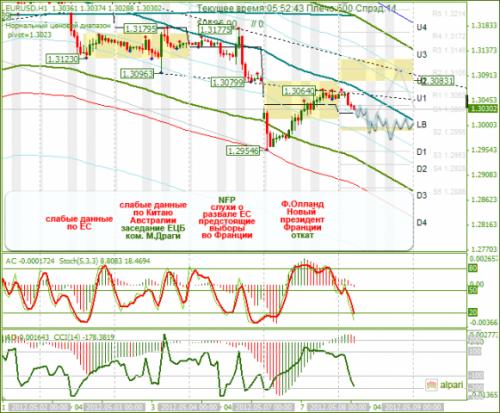 forex-analysis-eurusd-08052012.png