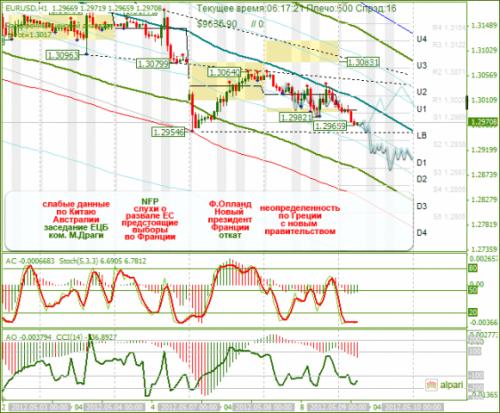 forex-analysis-eurusd-09052012.png