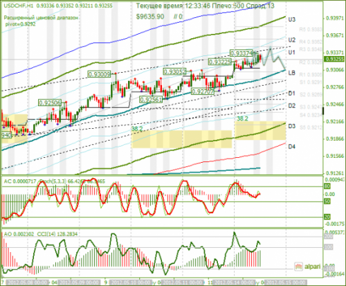 forex-usdchf-14-05-2012.png