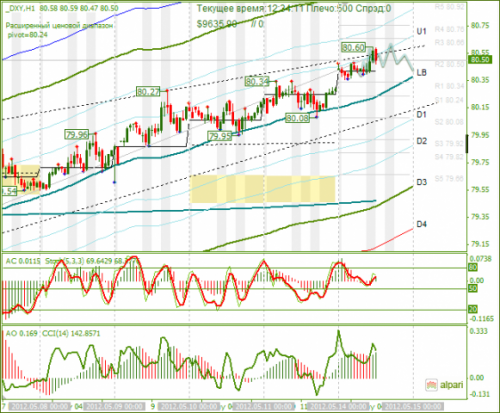 forex-dxy-14-05-2012.png